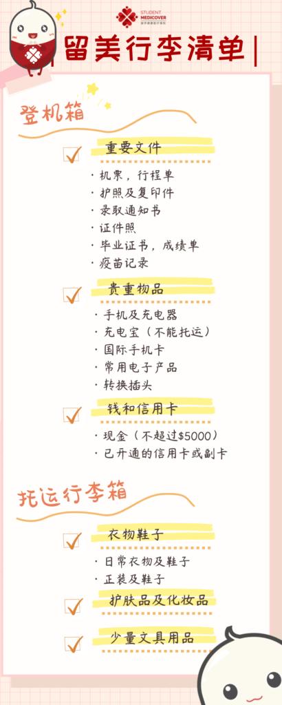 medicine list